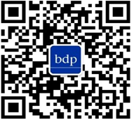 WeChat QR-Code